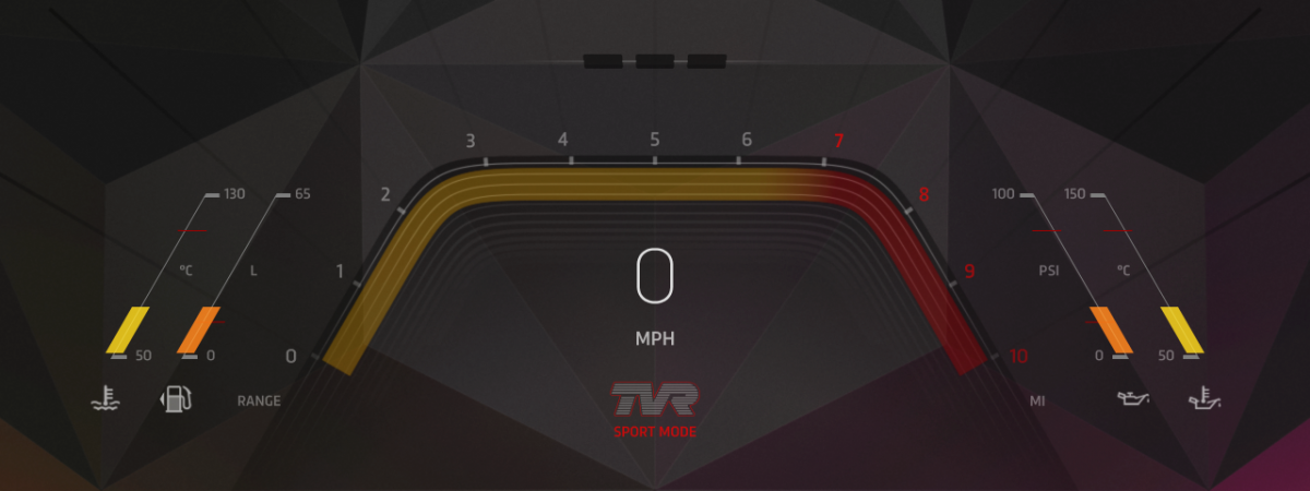 TVR dashboard